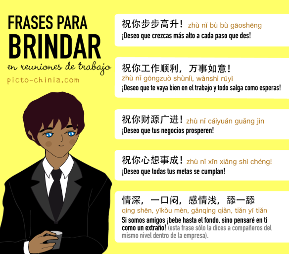 Vocabulario Y Frases Para Beber Alcohol En China Pictochinia