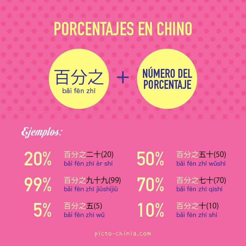 percent-02